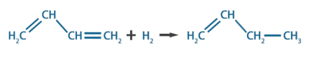 Hydrogenation of 1-3 Butadiene